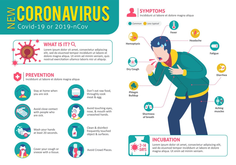 gestes préventifs corona virus